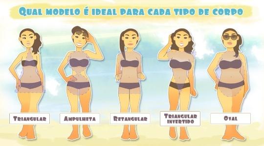 27331a5d4436 Biquíni certo para cada tipo de corpo ajuda a destacar o que é ...